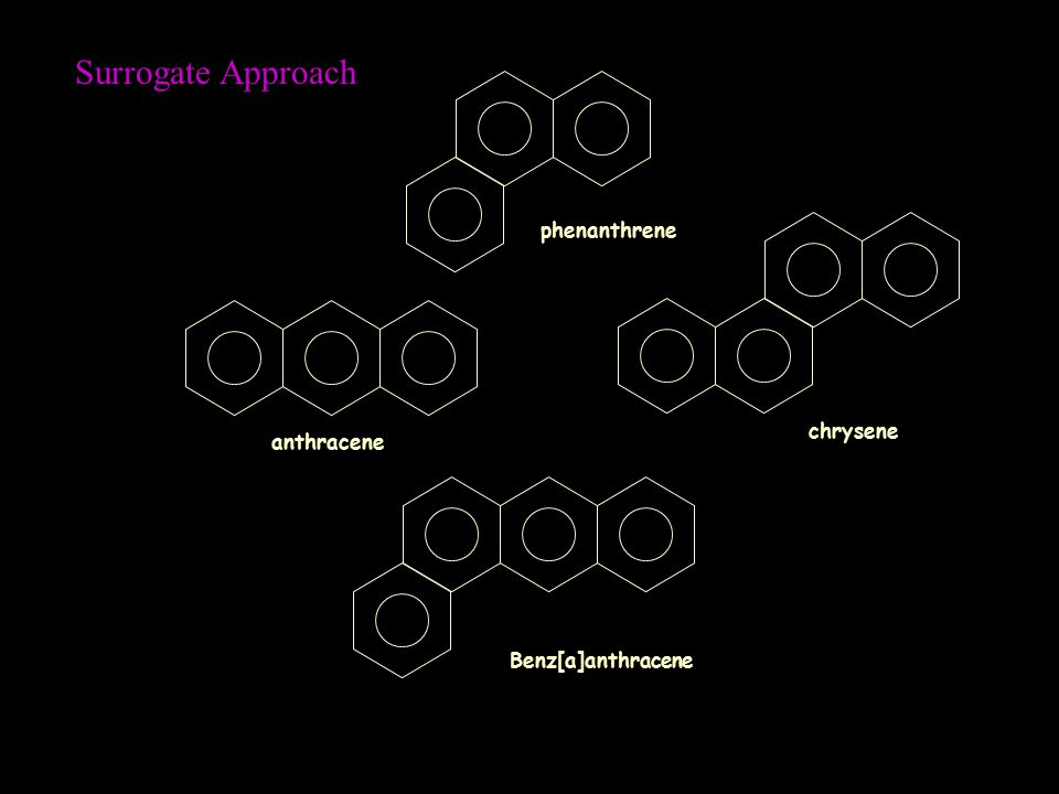 Surrogate Approach phenanthrene chrysene anthracene Benz[a]anthracene
